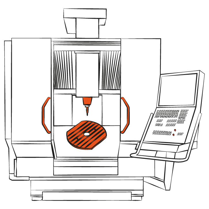the types of 5-axis cnc machines