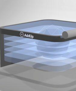 Laser Fusion Powder Bed Technology